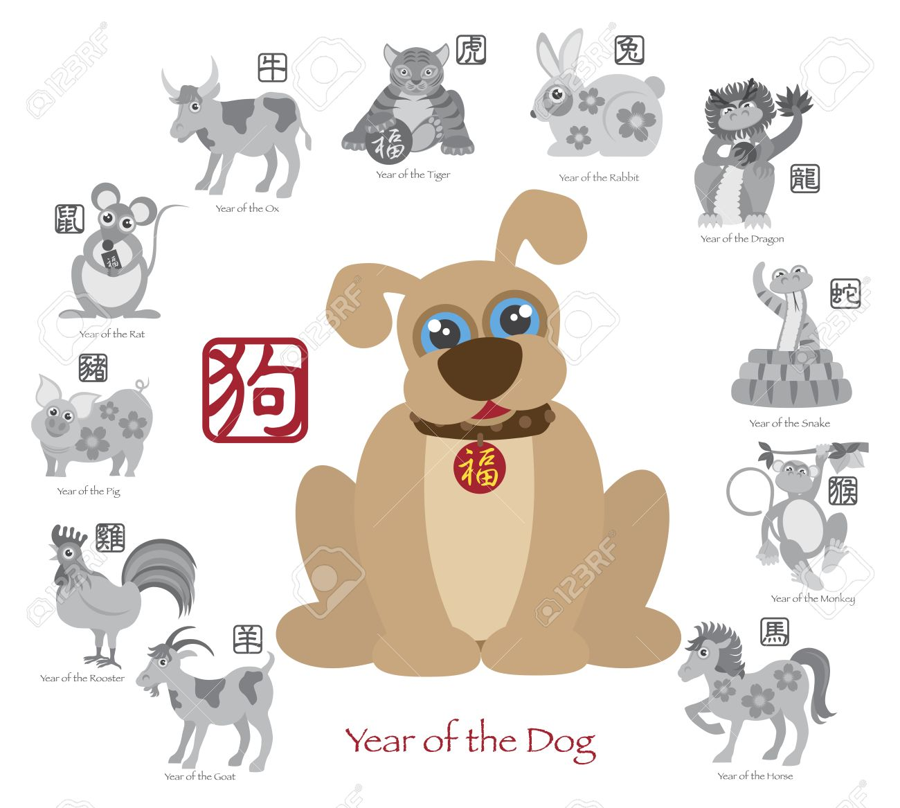 Chinese New Year Of The Dog Color With Twelve Zodiacs With Chinese