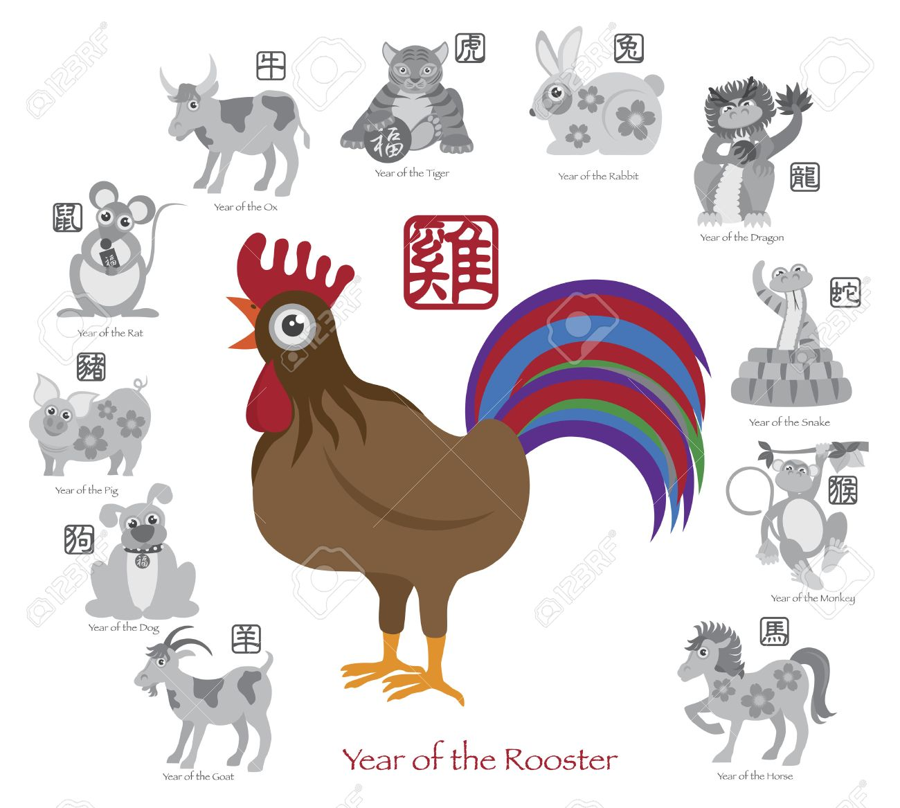 chinese new year of the rooster color with twelve zodiacs with