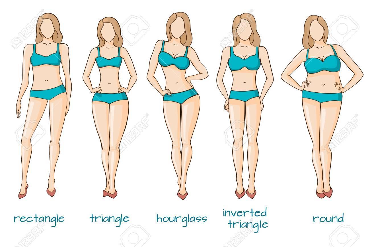 Cifras Del Cuerpo Femenino. Formas De Mujer, Cinco Tipos De Reloj De ...