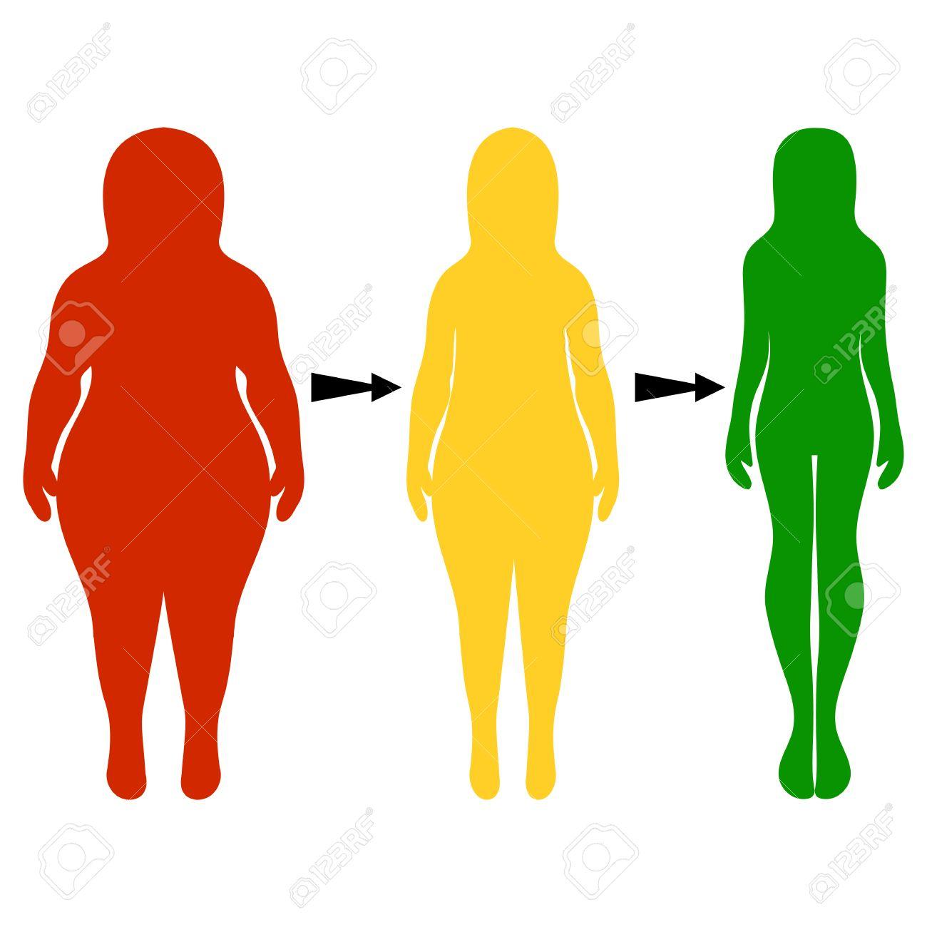 Penis zu dünn