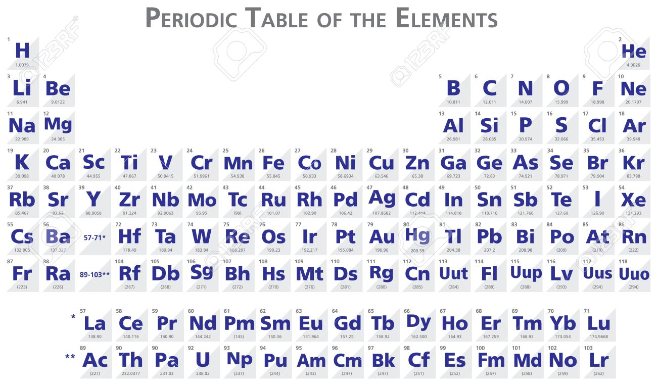 Blue periodic table of the elements illustration vector universal blue periodic table of the elements illustration vector universal no language saved in illustrator 10 urtaz
