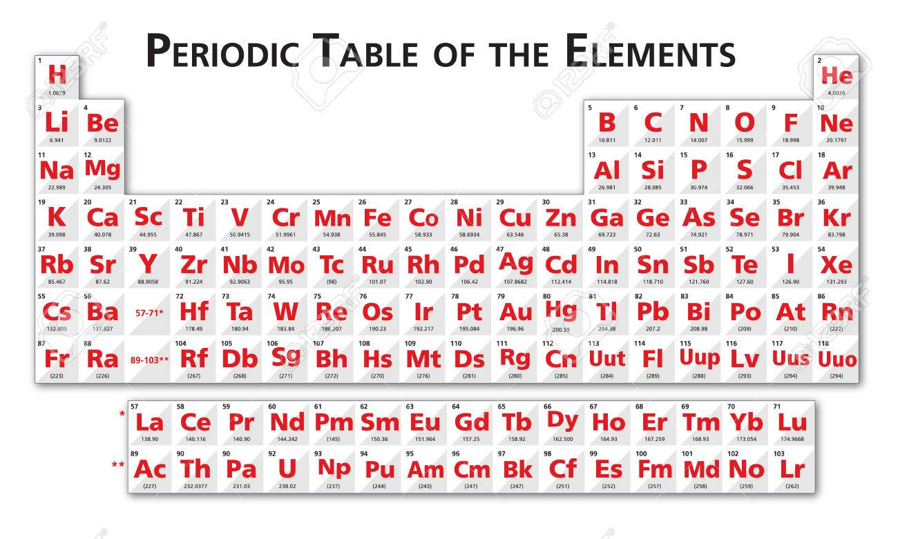 Red periodic table of the elements vector illustration no universal red periodic table of the elements vector illustration no universal language with drop shadow stock vector urtaz Choice Image