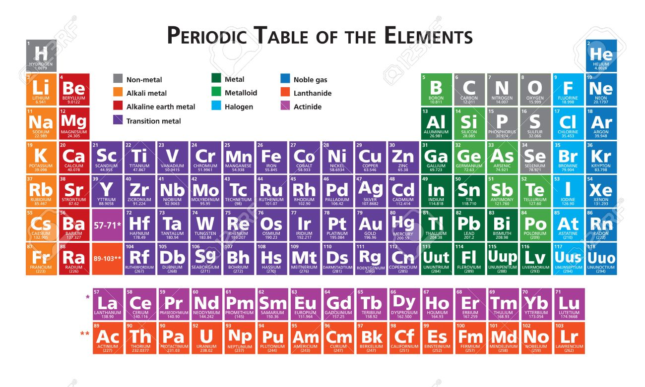 N element periodic table gallery periodic table images n element periodic table image collections periodic table images n element periodic table images periodic table gamestrikefo Choice Image