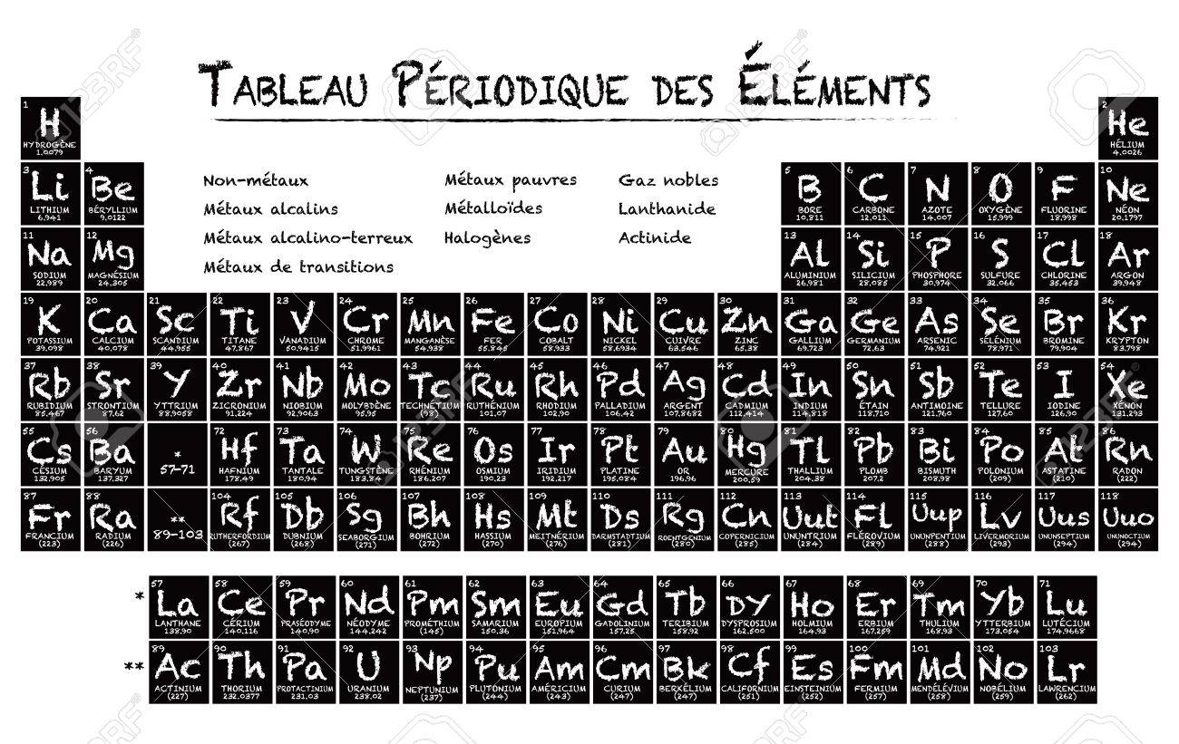 French periodic table of the elements illustration vector version french periodic table of the elements illustration vector version 10 stock illustration 51058963 urtaz Image collections