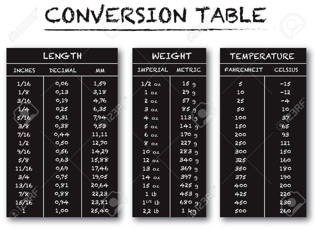 Conversion table chart vector for length weight and temperature conversion table chart vector for length weight and temperature version 10 with drop shadow stock vector nvjuhfo Images