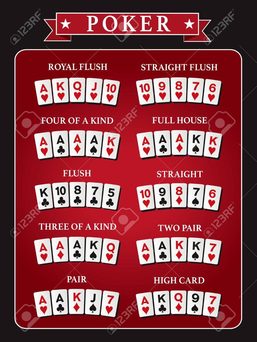 Blackjack strategy graph