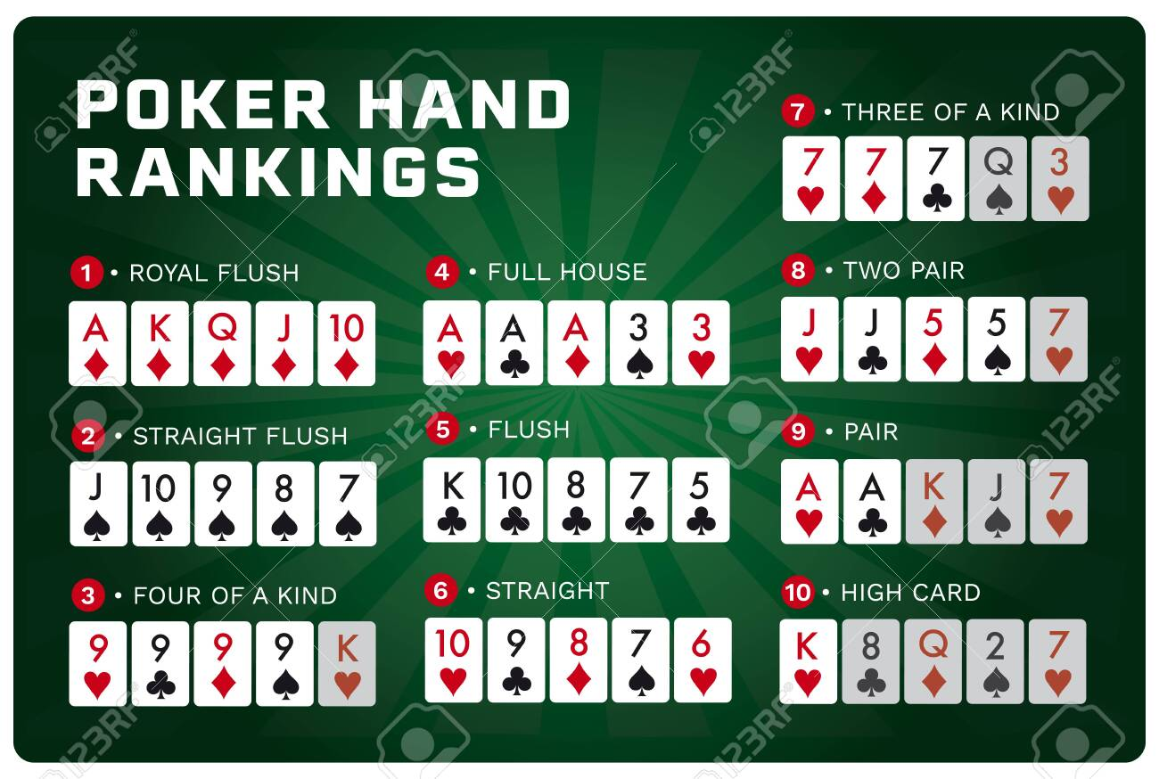 texas hold'em Poker hand rankings combination set vector green background version 10 text is outline - 139255734