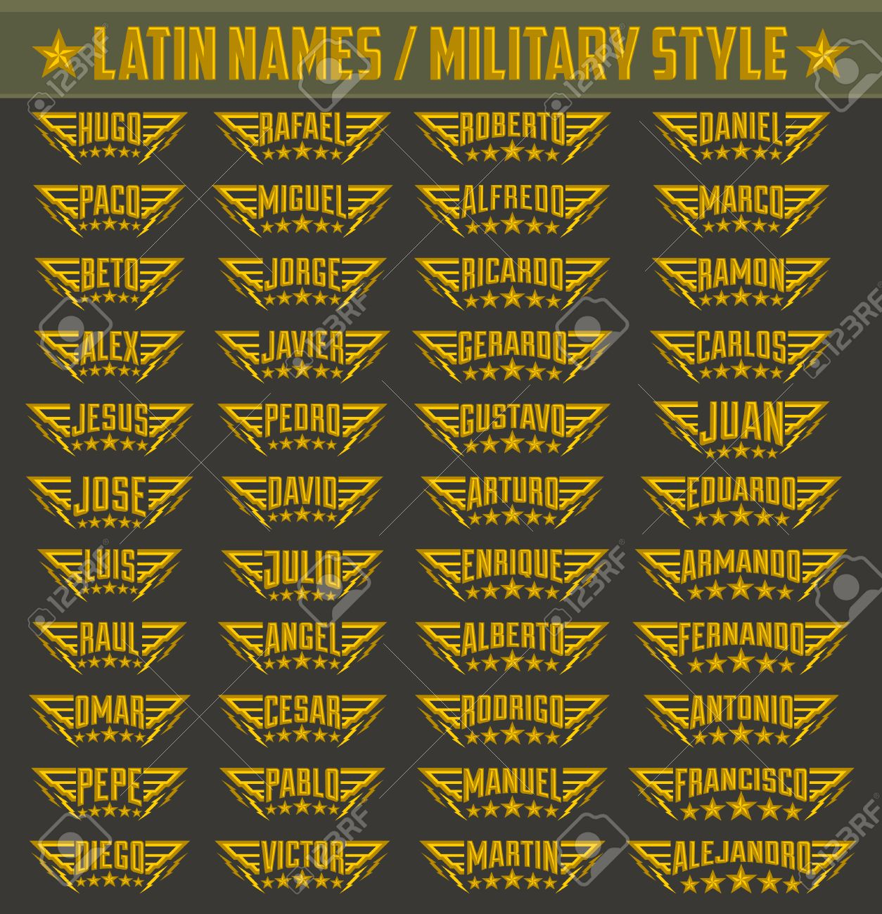 Hispanic popular names, Set of military style badges with personal