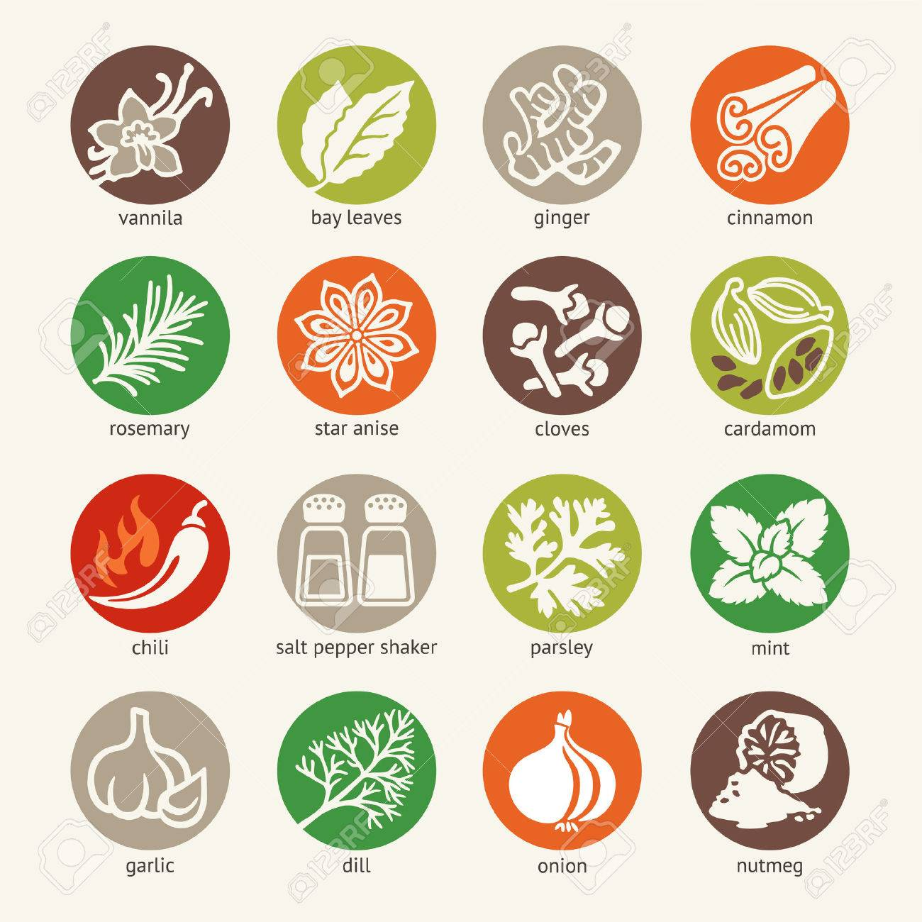 web icon set - spices, condiments and herbs - 35616437