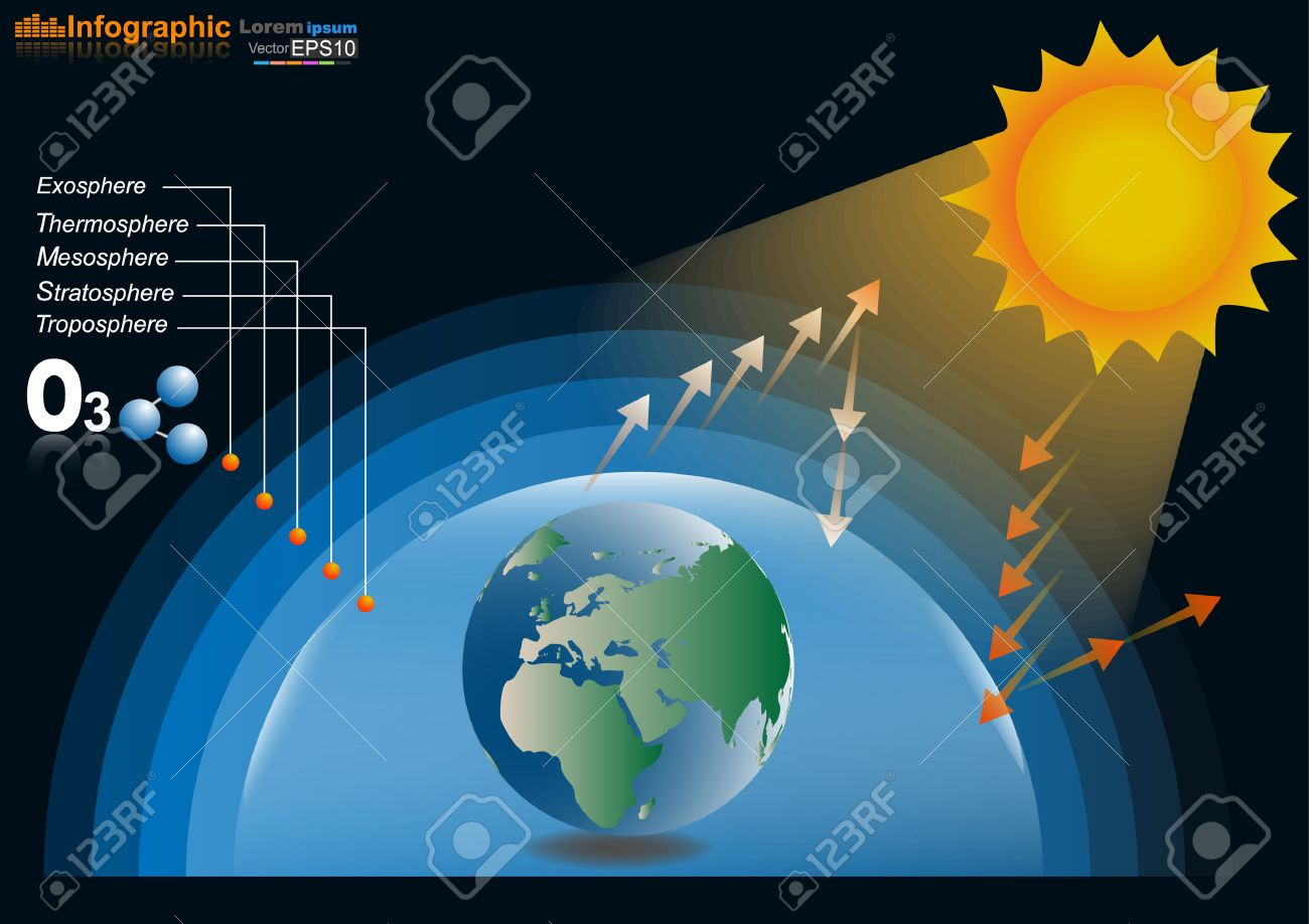 Infographics design with environment in nature global warming infographics design with environment in nature global warming illegal pollution destroying green environment and earth with pooptronica Images