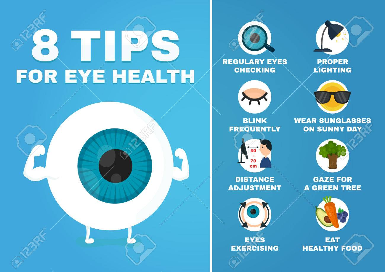 8 tips for eye health infographic. how to health care eyes. Strrong eyeball character. Vector modern style cartoon character illustration avatar icon design. Isolated on white background - 85714674