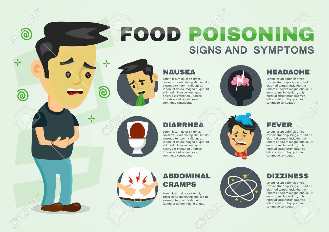 Stomachache Food Poisoning Stomach Problems Infographic Vector