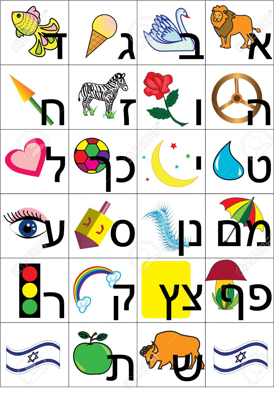 vector teaching children the letters of the hebrew alphabet with pictures