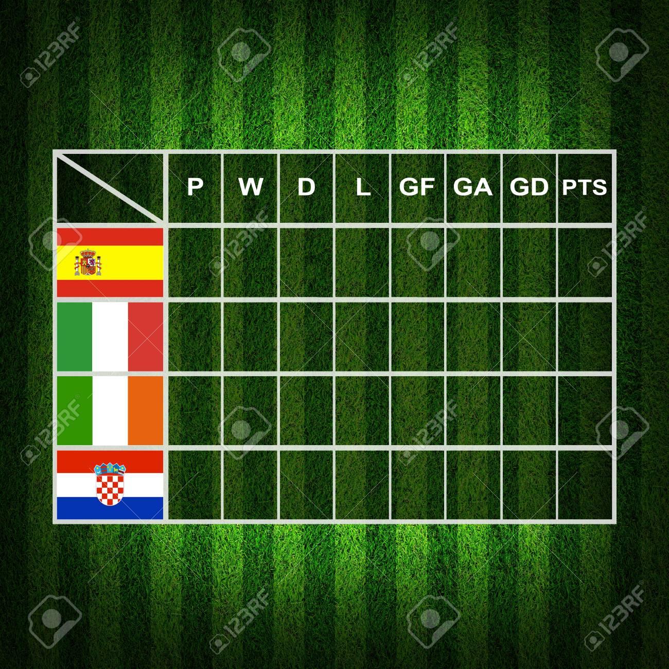 Soccer ( Football ) 4x4 Table score ,euro 2012 group C Stock Photo - 13768330