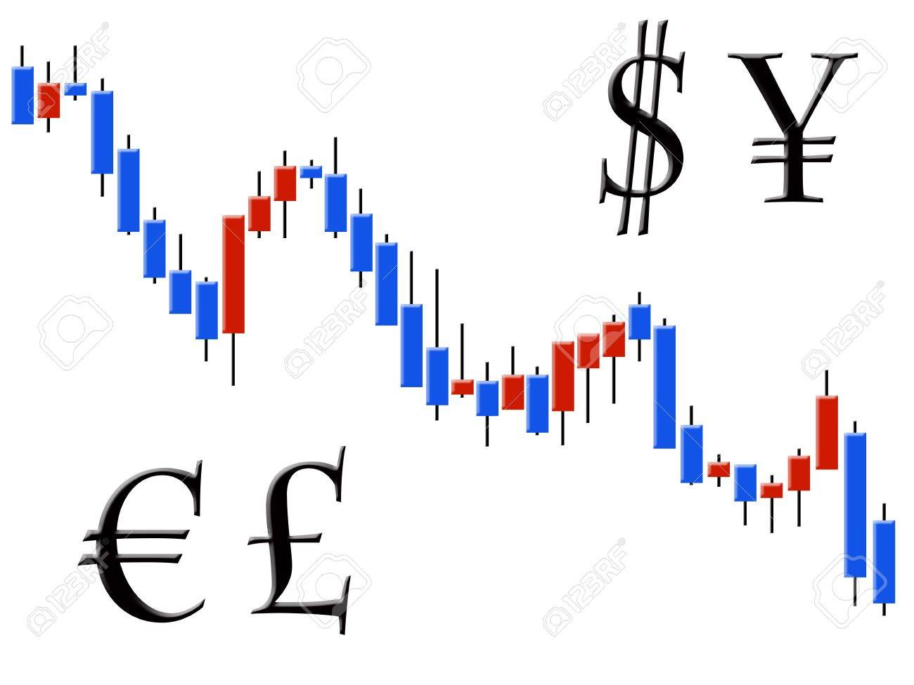 The schedule forex in the form of candles against the white background Stock Photo - 6449964