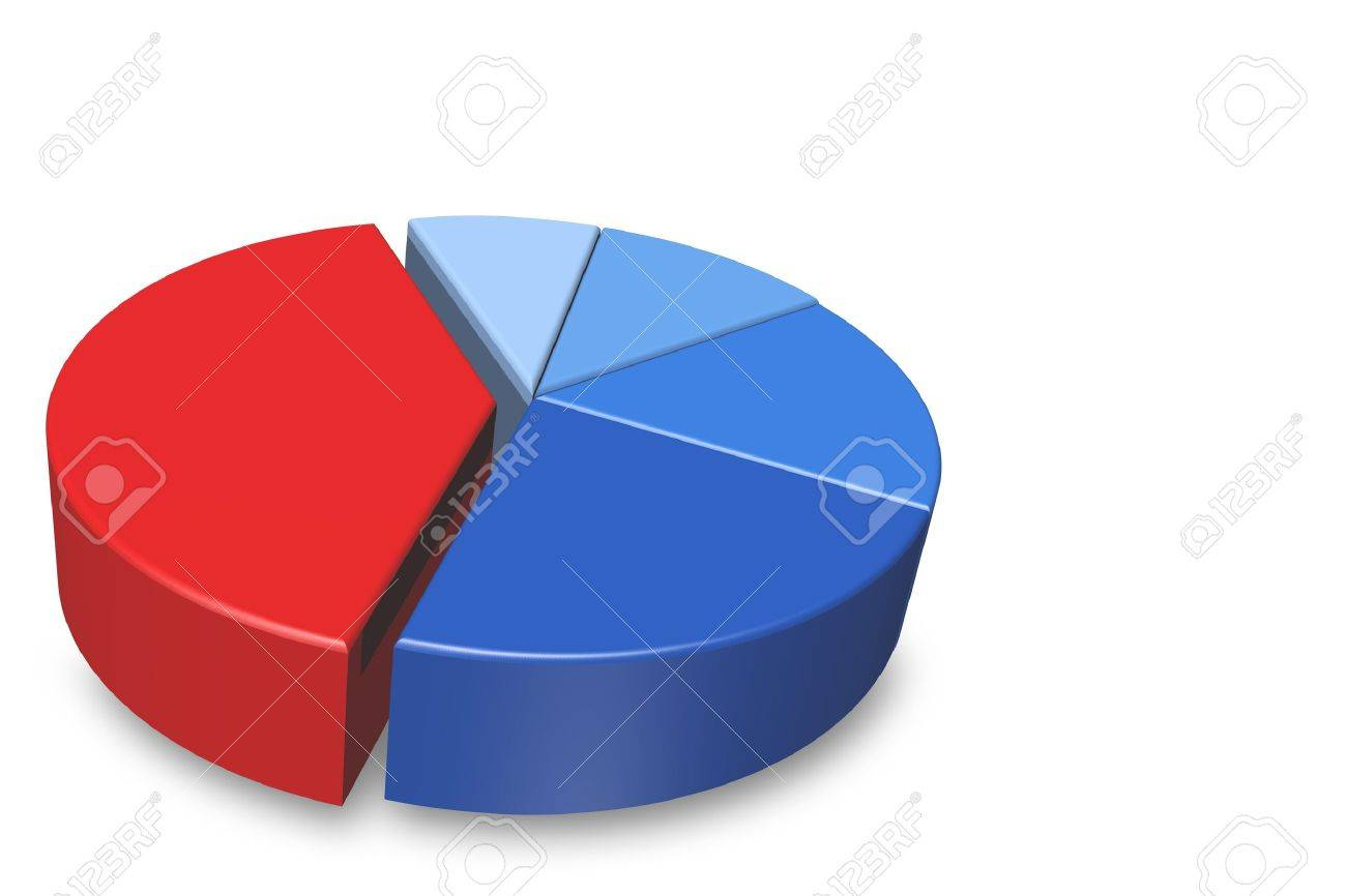 Blank 3D Pie Chart Isolated On A White Background And Empty For ...
