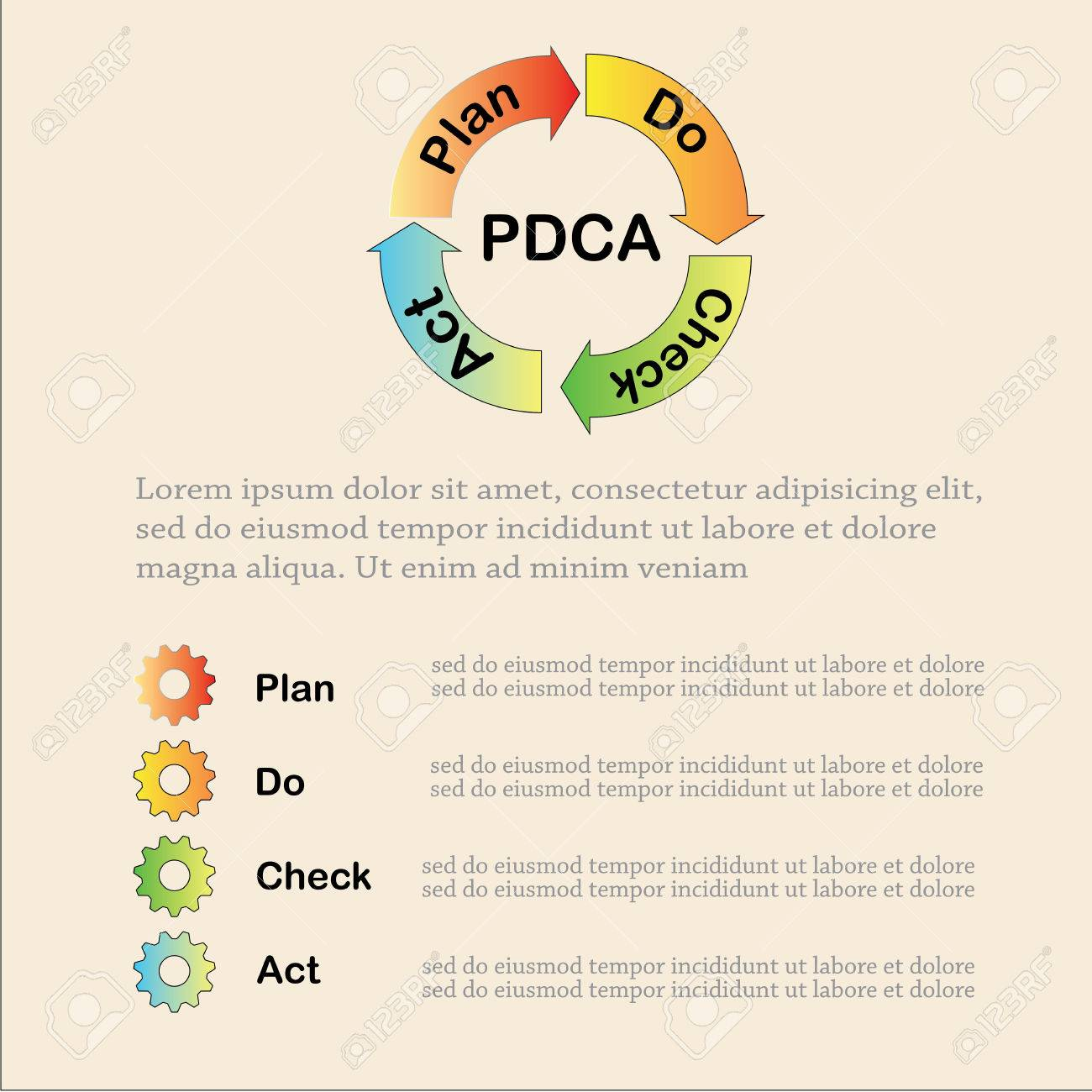 Pdca lean diagram schema step tool business plan concept pdca lean diagram schema step tool business plan concept vector success circle process analysis workflow idea development management ccuart Images