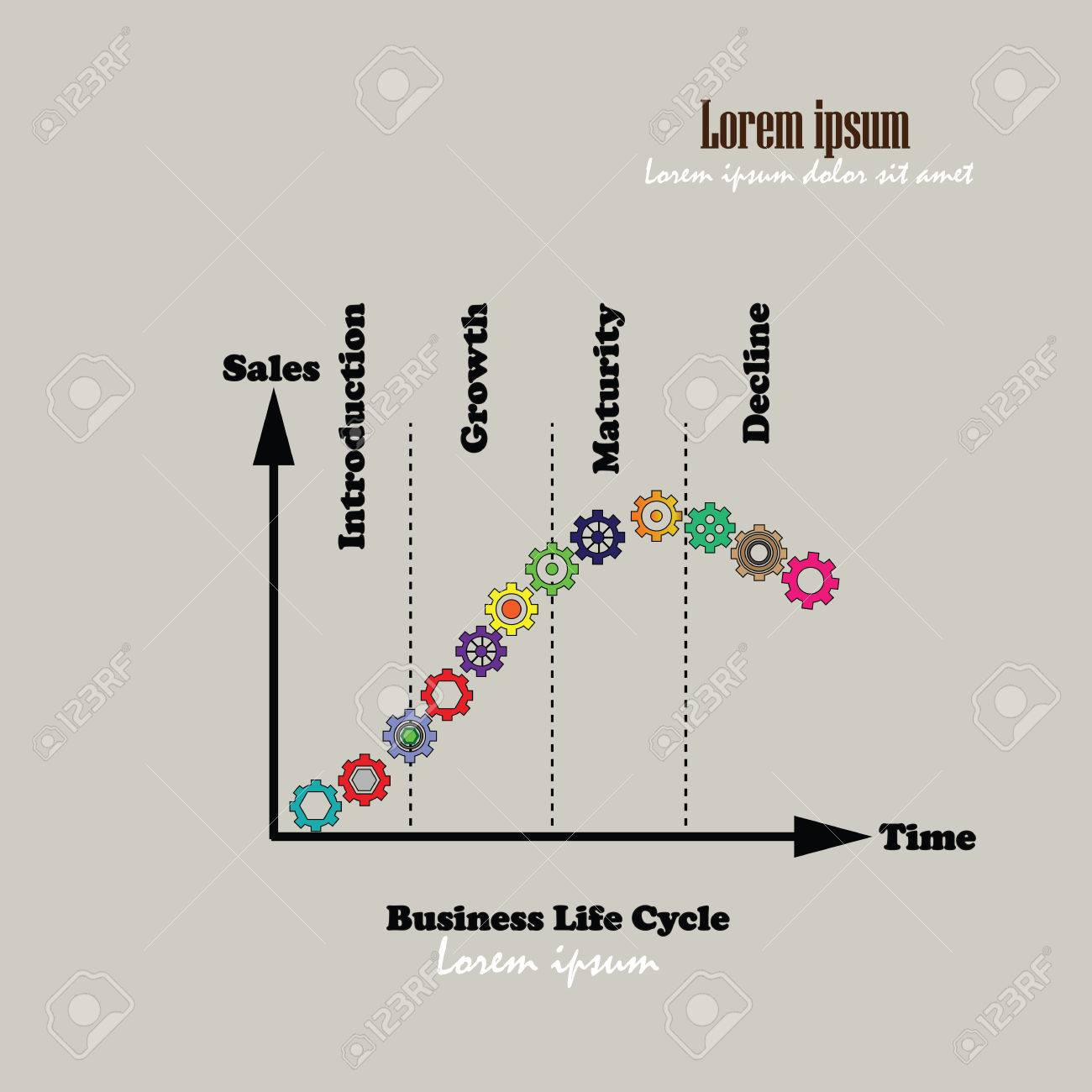 business life cycleproduct life cycle chart gear on curve of business life cycle business concepts business life office