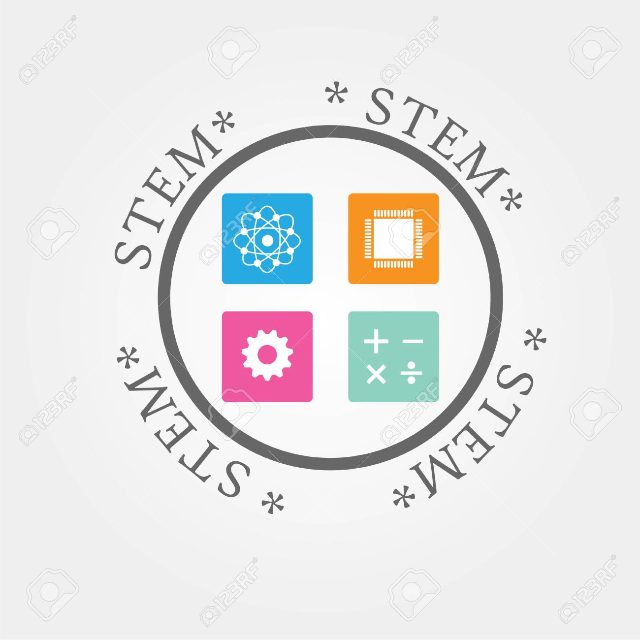 STEM Education.Science, Technology, Engineering And Math Education ...