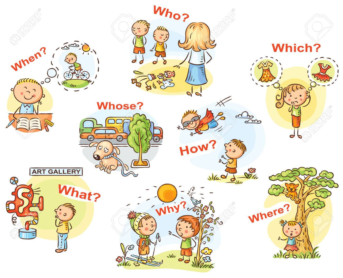 question words in cartoon pictures visual aid for language learning