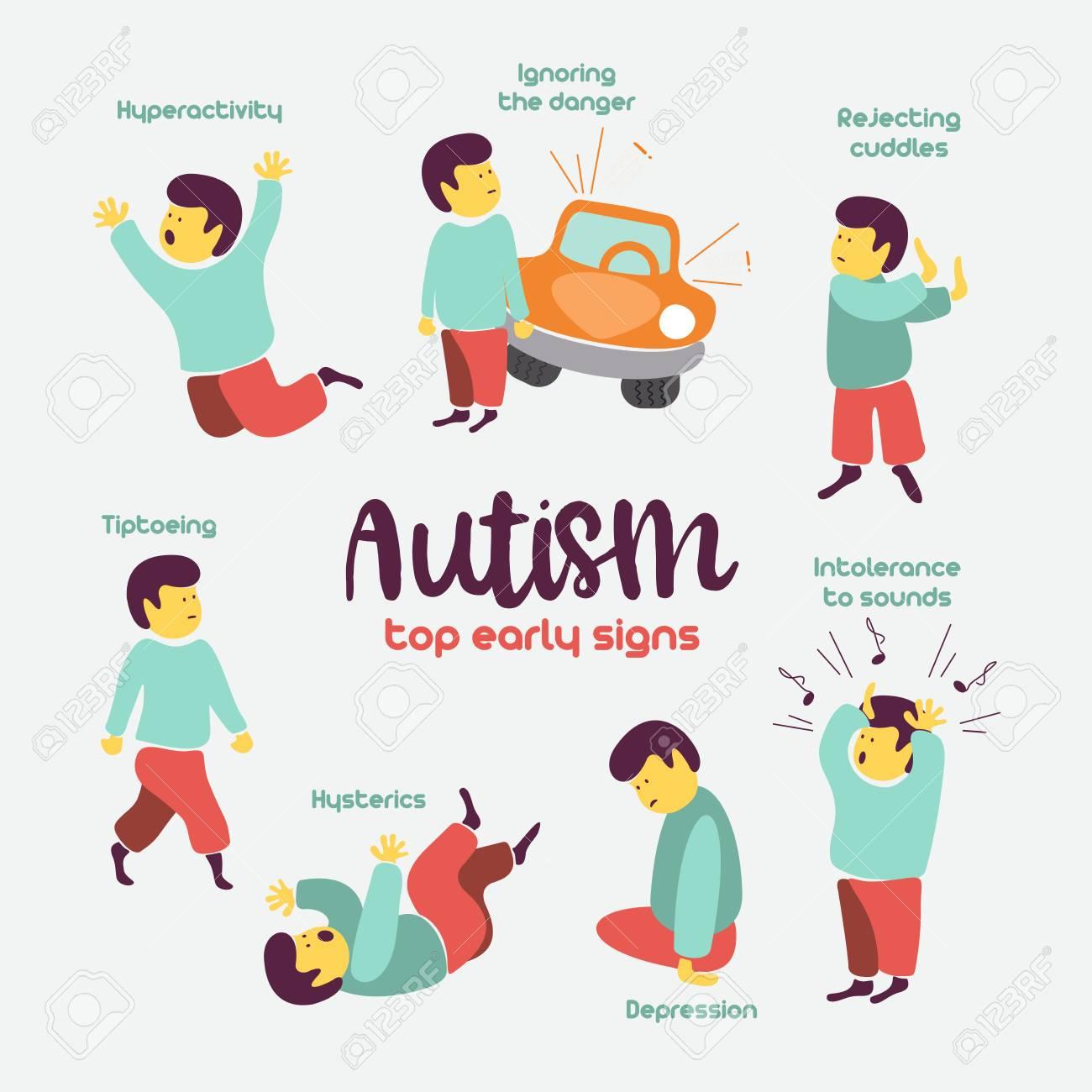 Symtom på autism