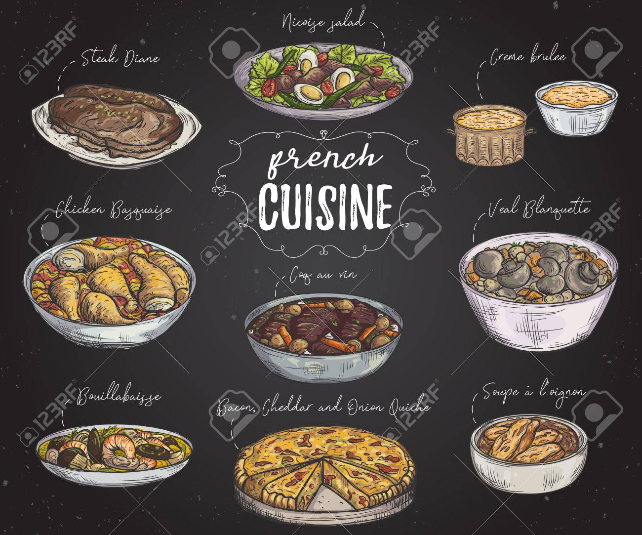 French Cuisine Collection Of Delicious Food On Chalkboard Isolated