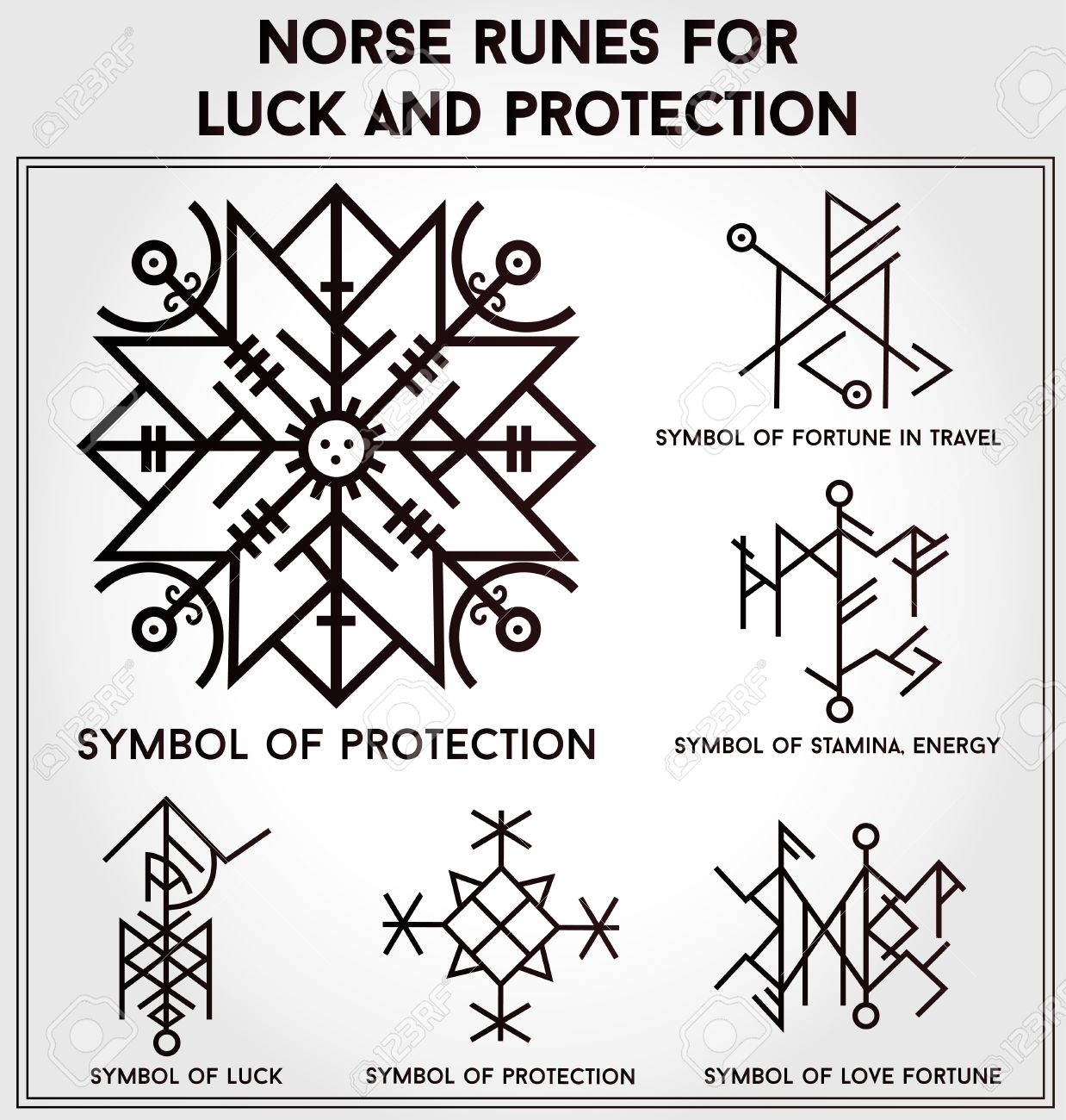 Symbol for protection best 25 protection symbols ideas on futhark norse runes set magic symbols used as scripted talismans biocorpaavc