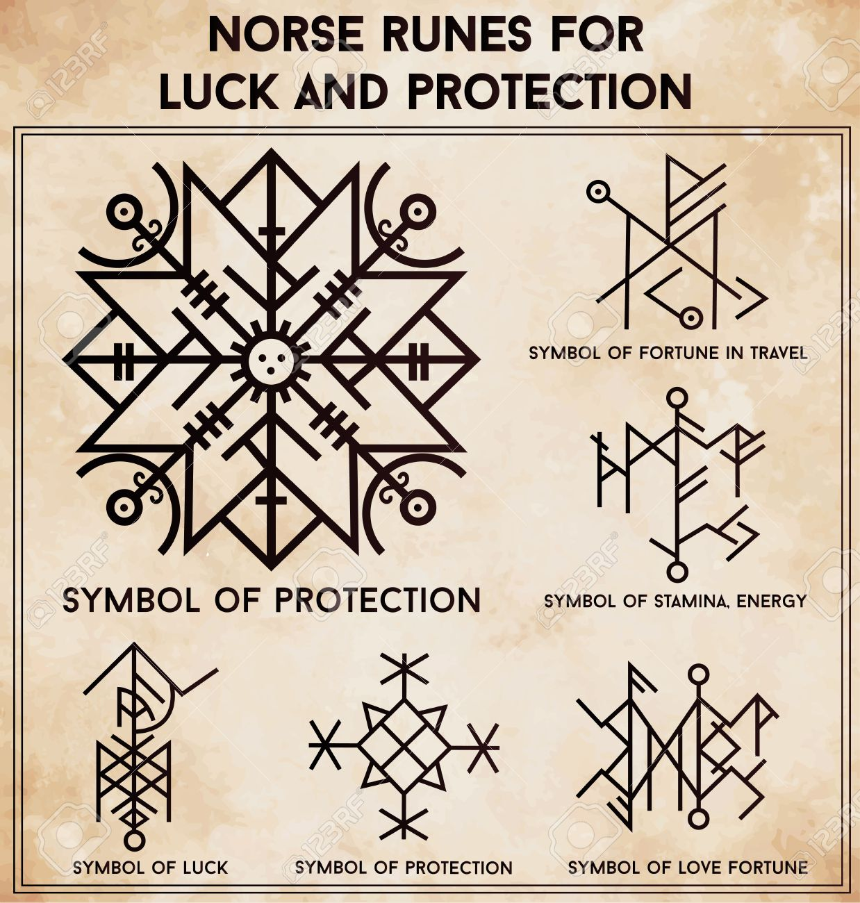List Of Synonyms And Antonyms Of The Word Nordic Symbols Of Protection