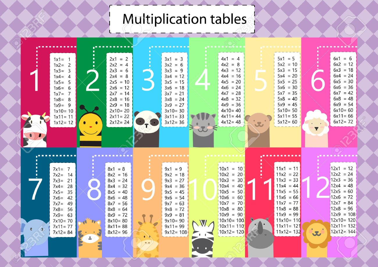 Multiplication Table Stock Vector   48055009