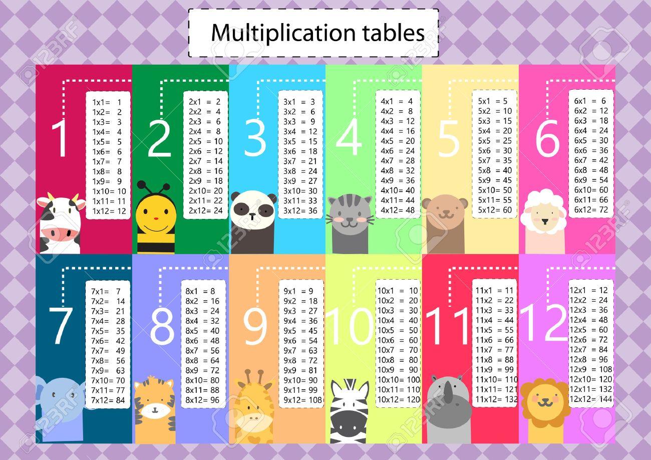 multiplication tabel