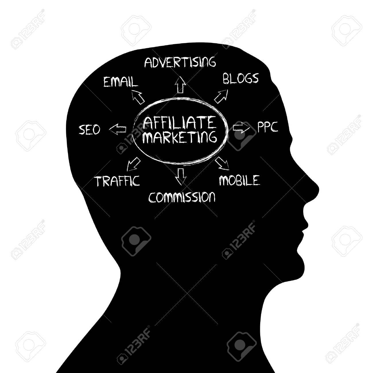 Silhouette head with Affiliate Marketing cloud on white background. Stock Photo - 10352271