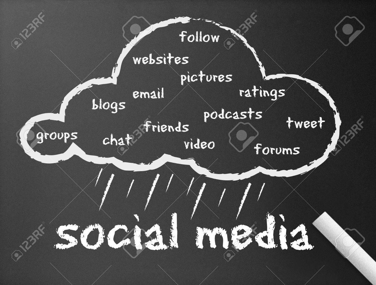 Dark chalkboard with the word Social Media illustration. Stock Photo - 10502330