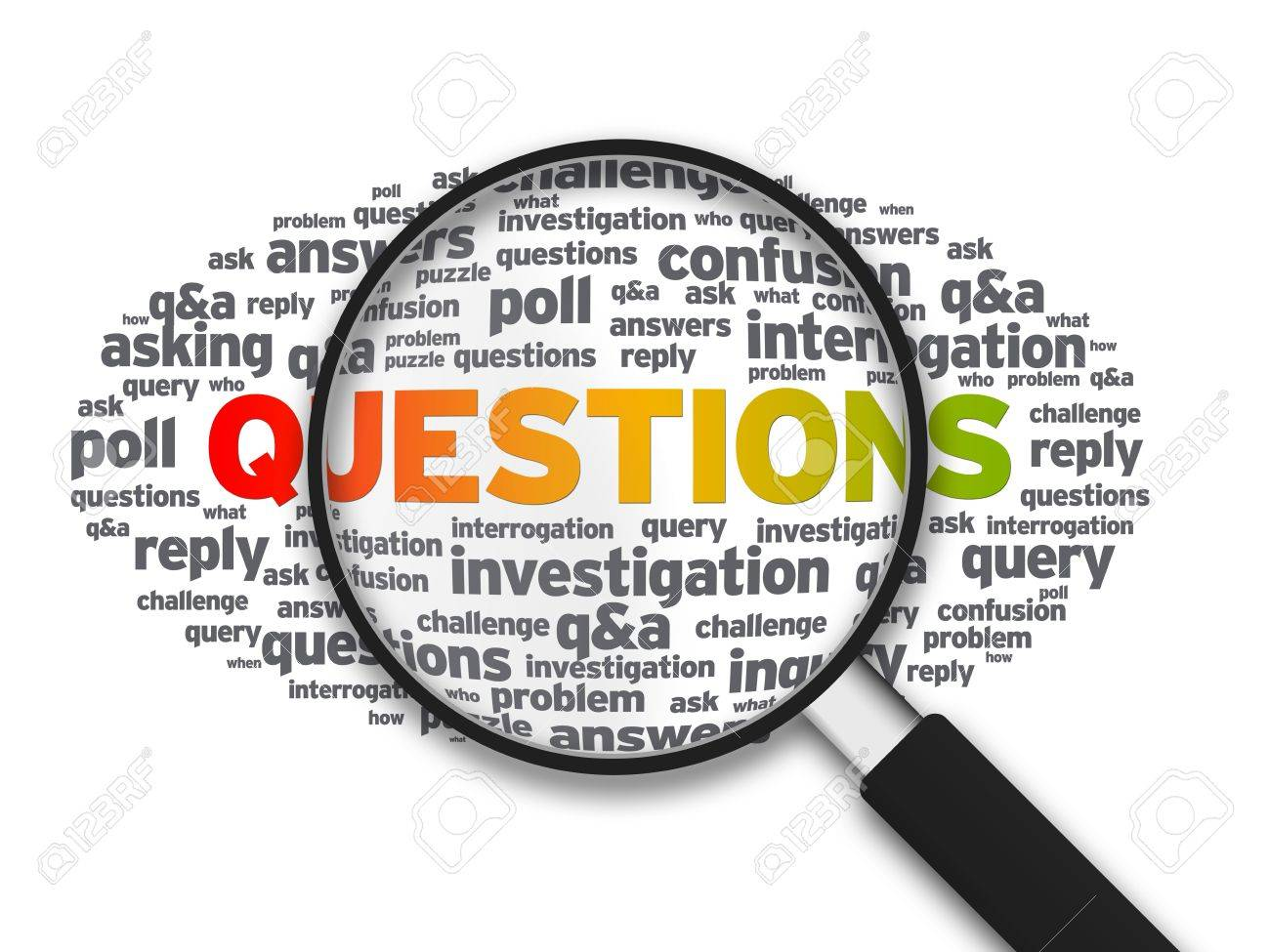 writing interview questions for dissertation