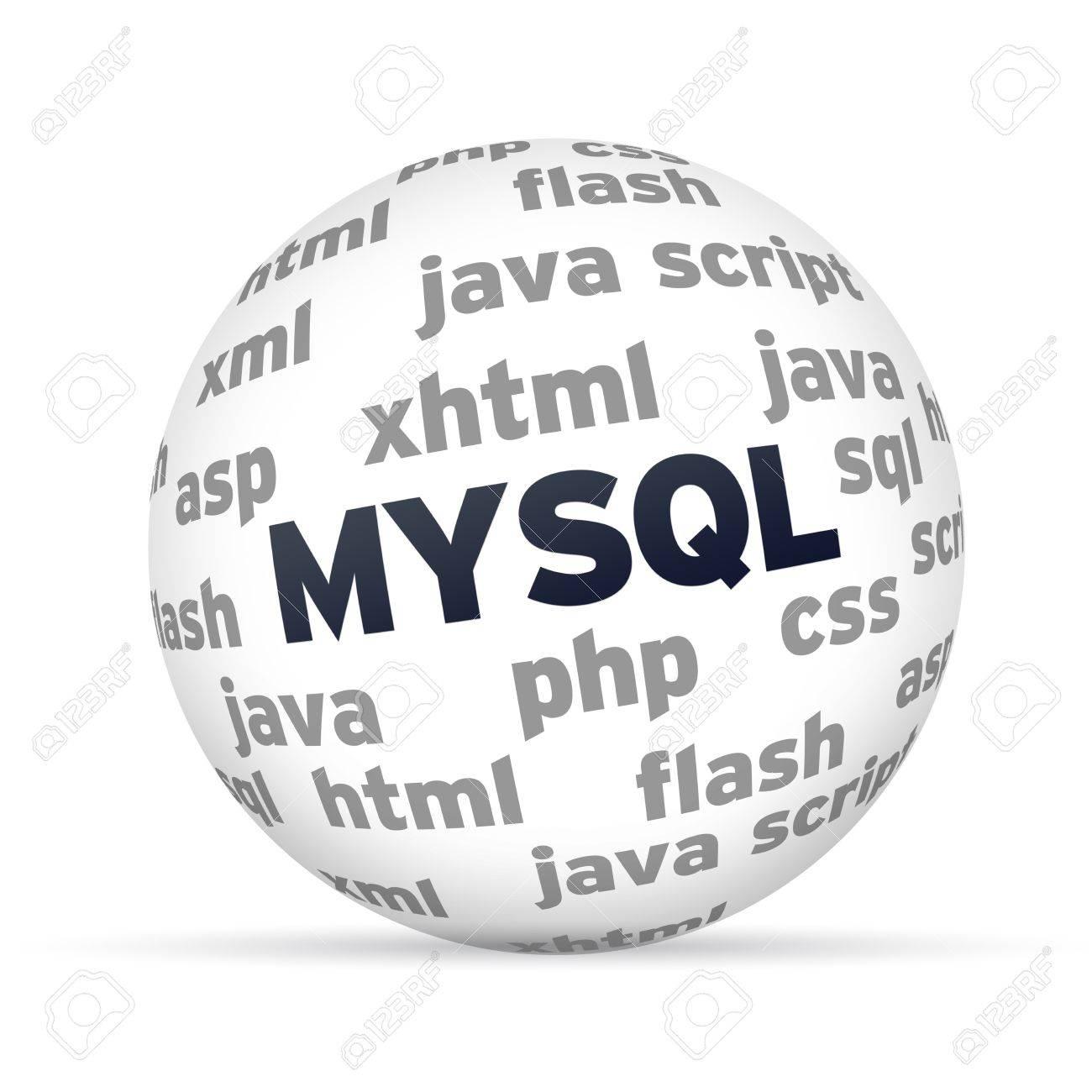 Background image xhtml - Mysql Database 3d Sphere On White Background Stock Photo 13281256