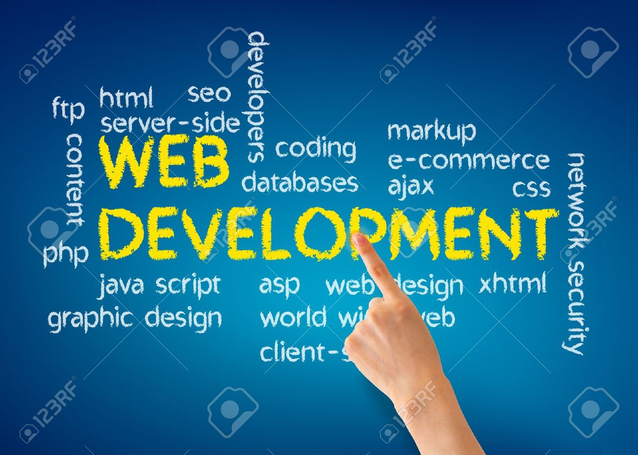 Background image xhtml - Jpg 1300x928 Website Programmer Background