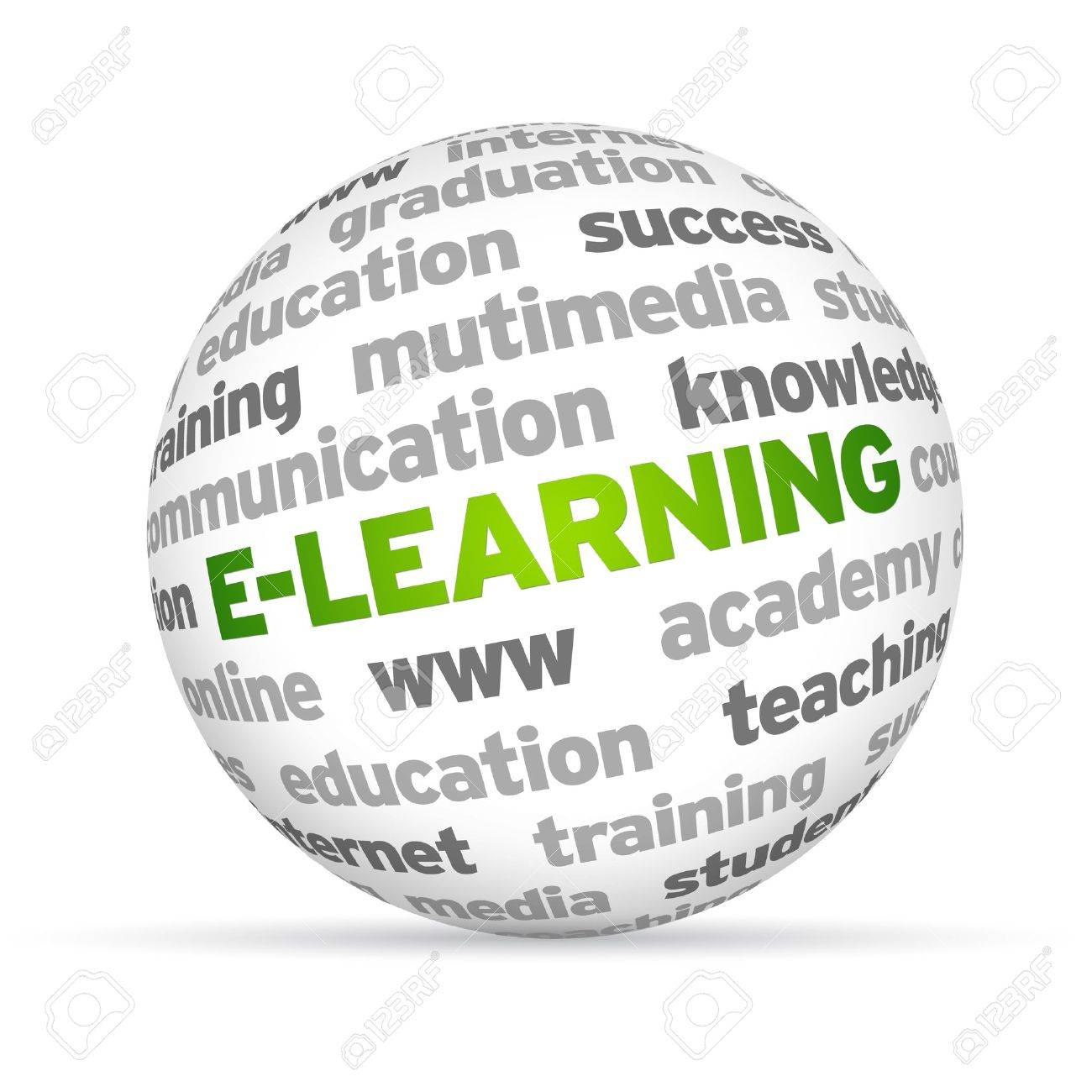 3d E-Learning Word Sphere on white background. Stock Photo - 13779208