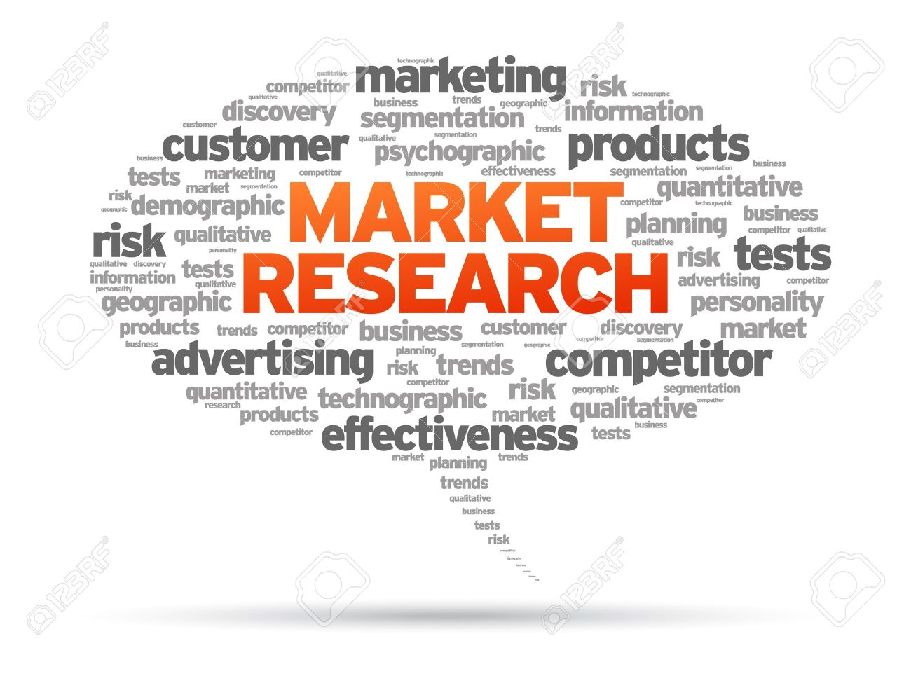 Where can I find free or very cheap market surveys results?