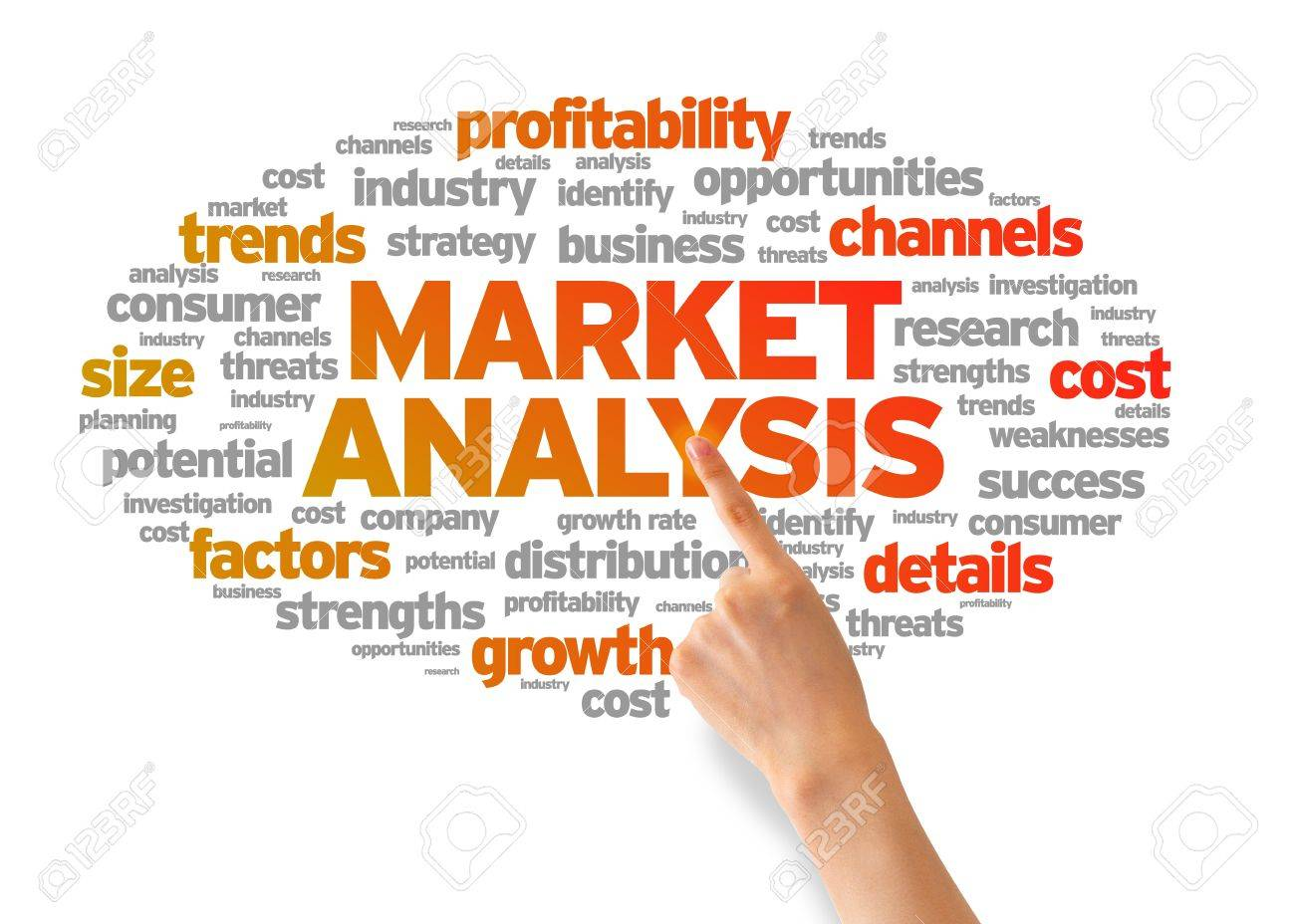 an analysis of marketing research Quantitative market research is numerically oriented, requires significant attention to the measurement of market phenomena and often involves statistical analysis for example, a bank might ask its customers to rate its overall service as either excellent, good, poor or very poor.