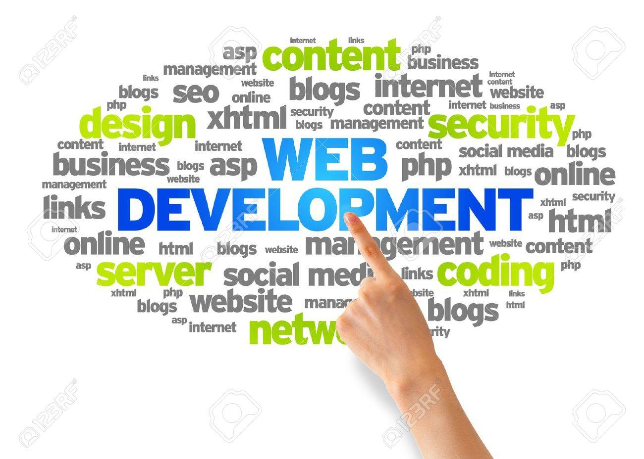 Background image xhtml - Hand Pointing At A Web Development Word Cloud On White Background Stock Photo 14768868