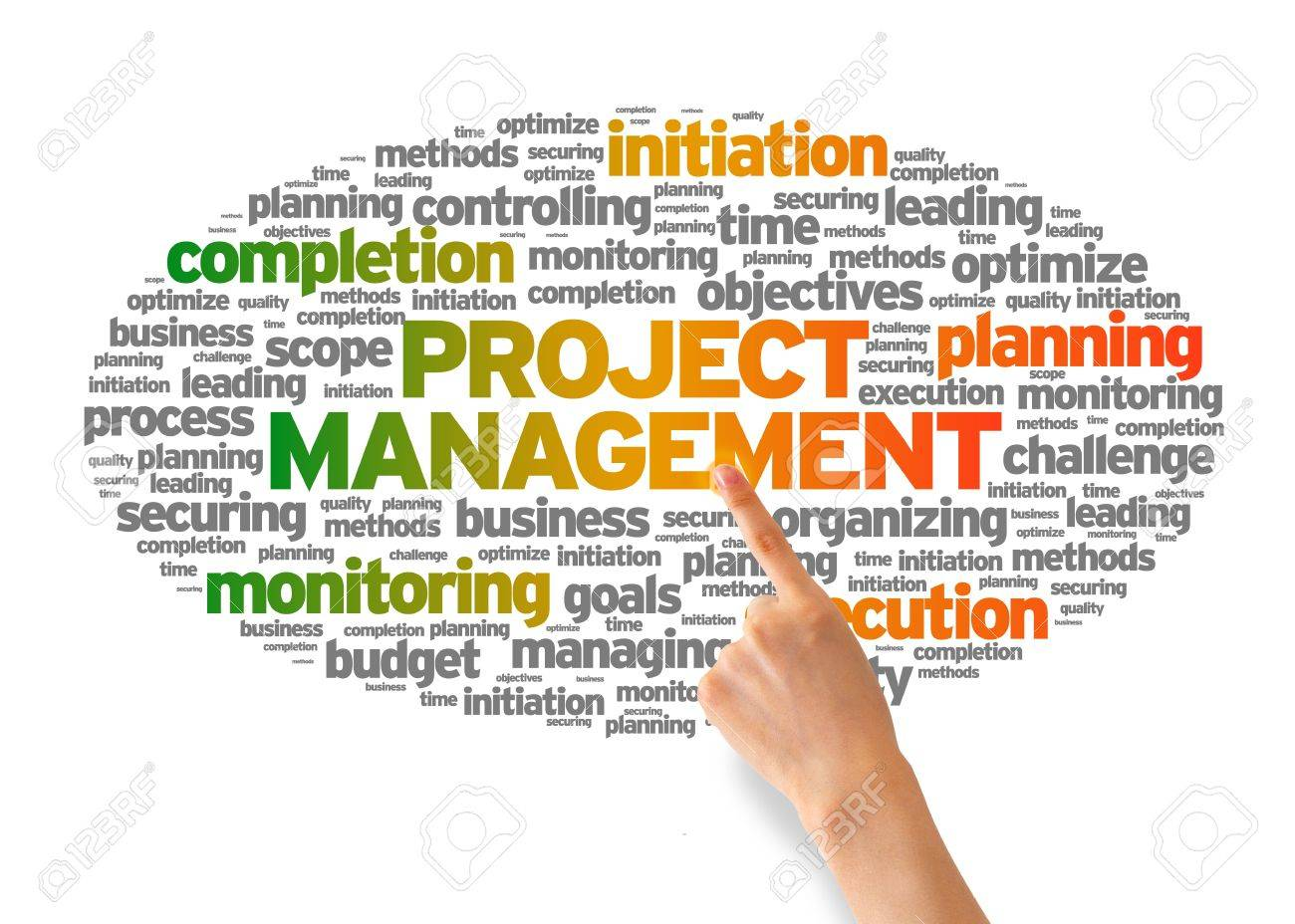 Hand Pointing At A Project Management Word Illustration On White ...