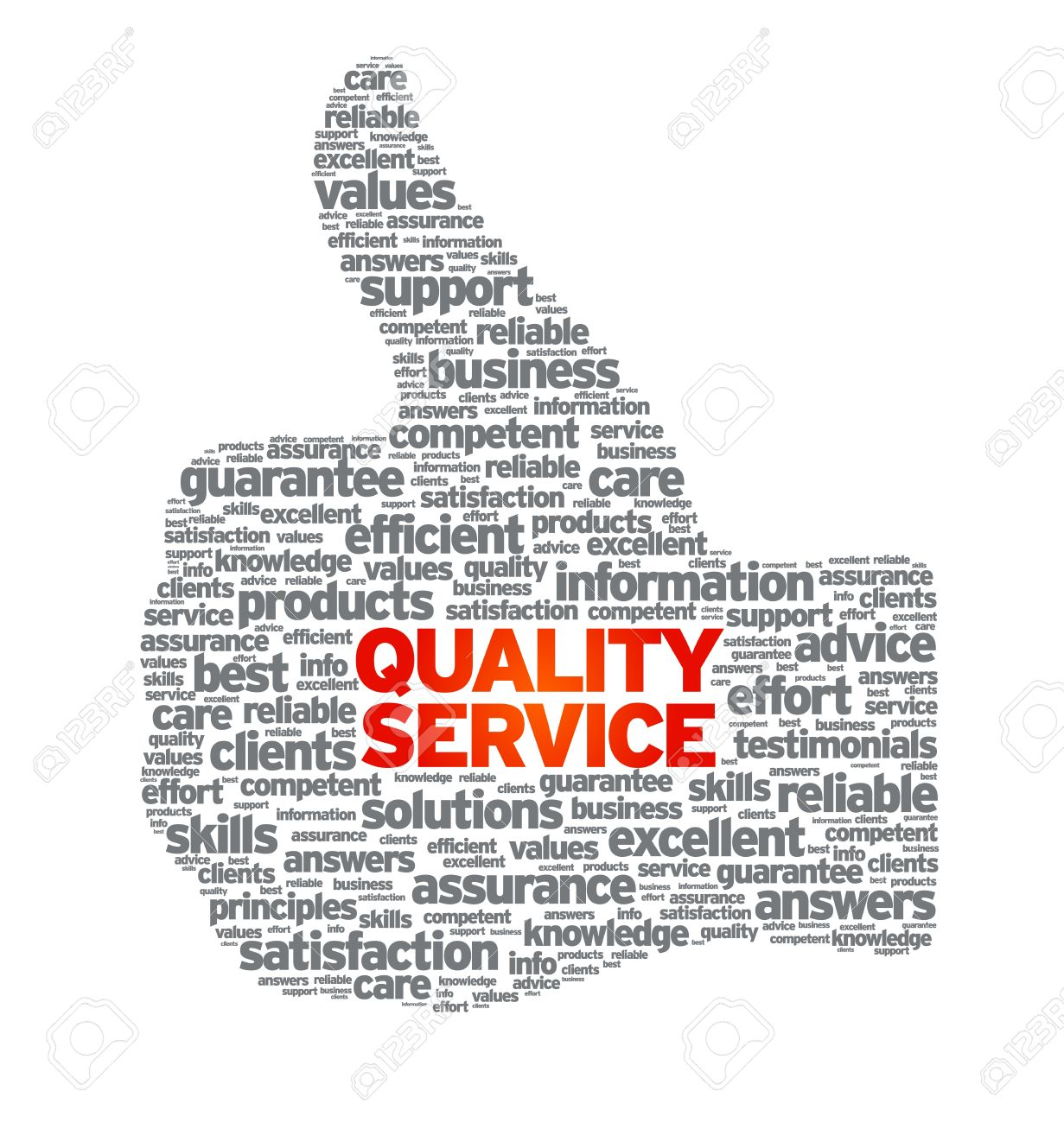 Service Quality Thesis