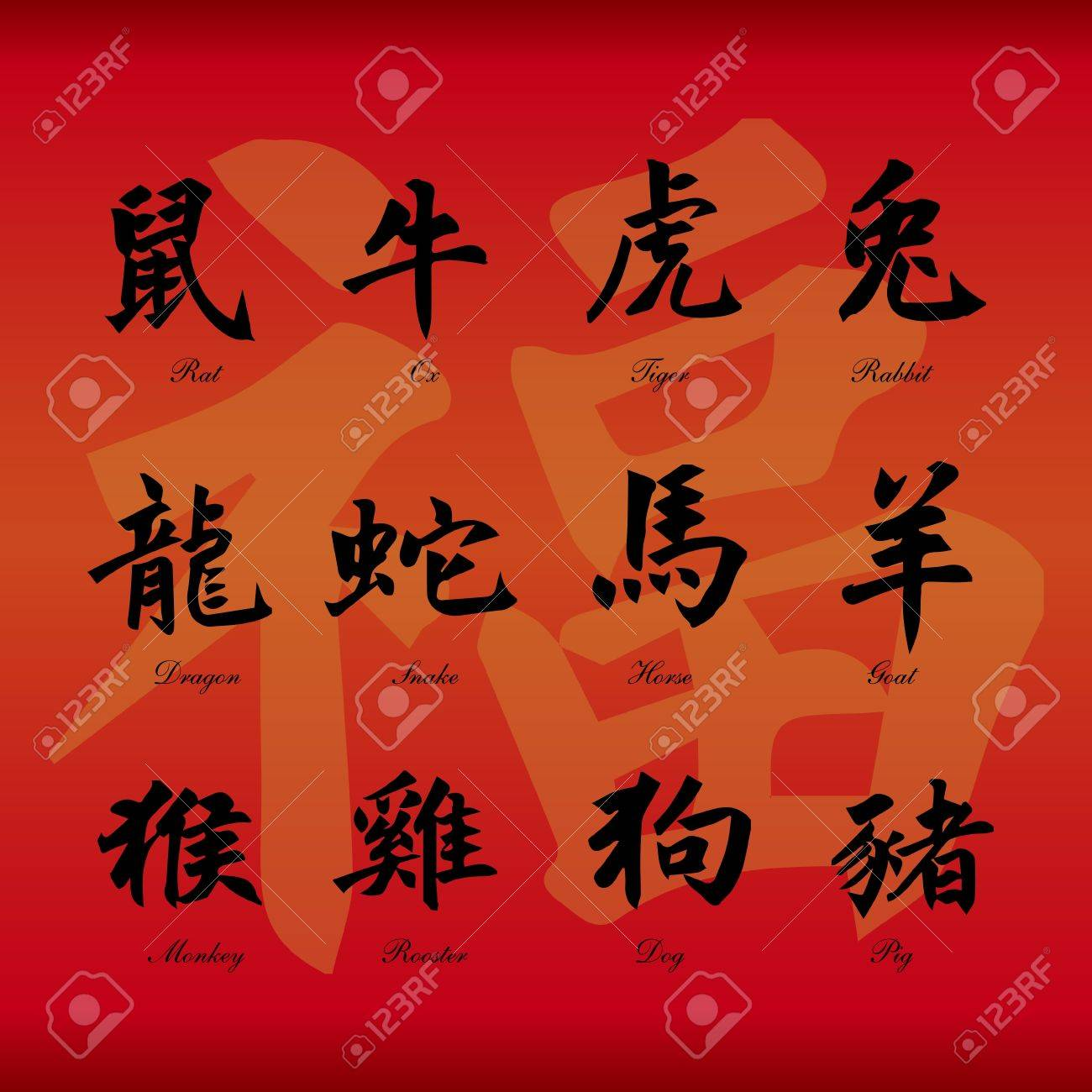 Chinese Zodiac Symbols On Red Paper Background Royalty Free Cliparts