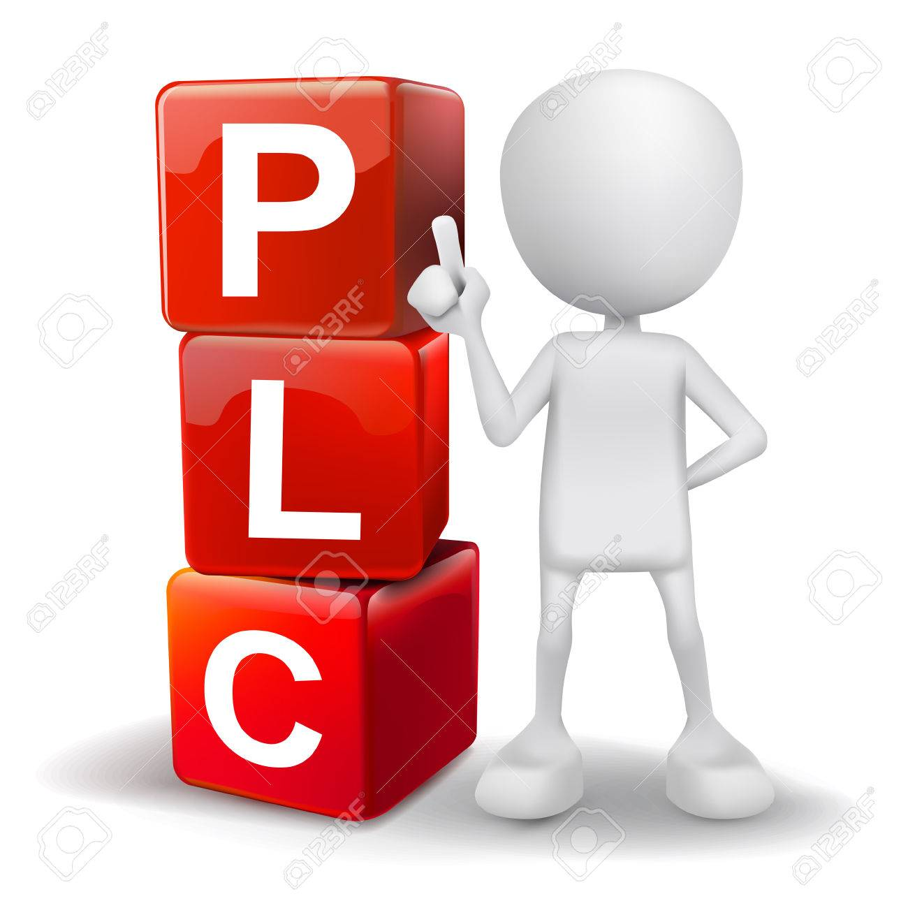 Vector 3d human with word plc product life cycle cubes on white vector 3d human with word plc product life cycle cubes on white background stock vector sciox Choice Image
