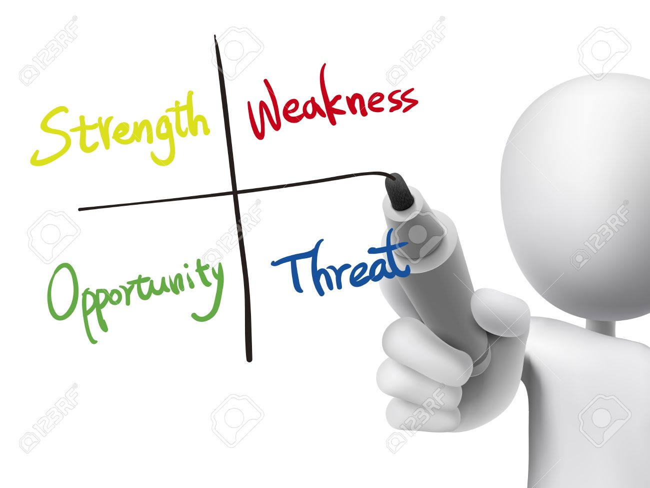 Swot analysis diagram written by 3d man over transparent board swot analysis diagram written by 3d man over transparent board stock vector 33978391 ccuart Image collections