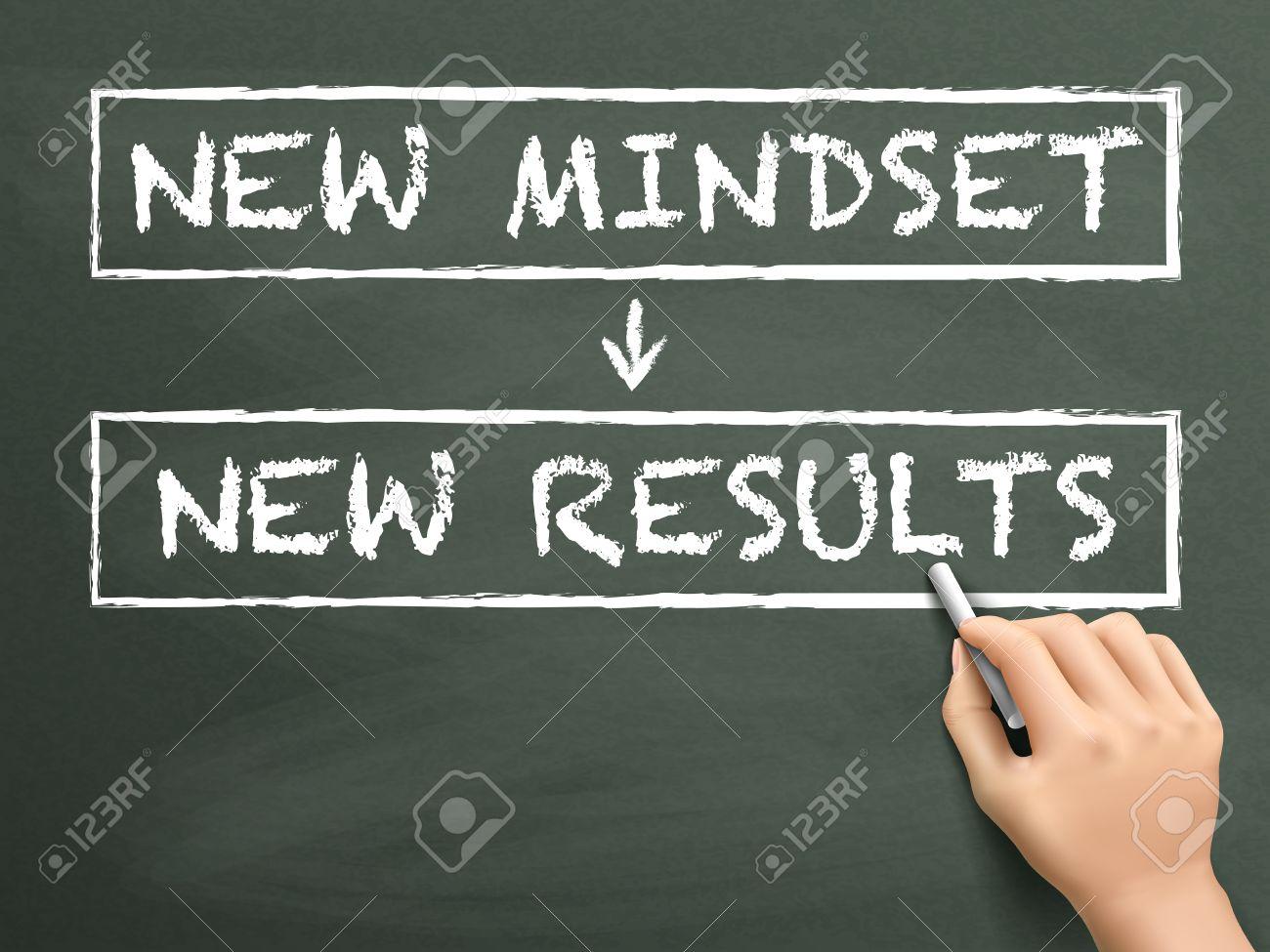 new mindset make new results written by hand on blackboard - 34041046