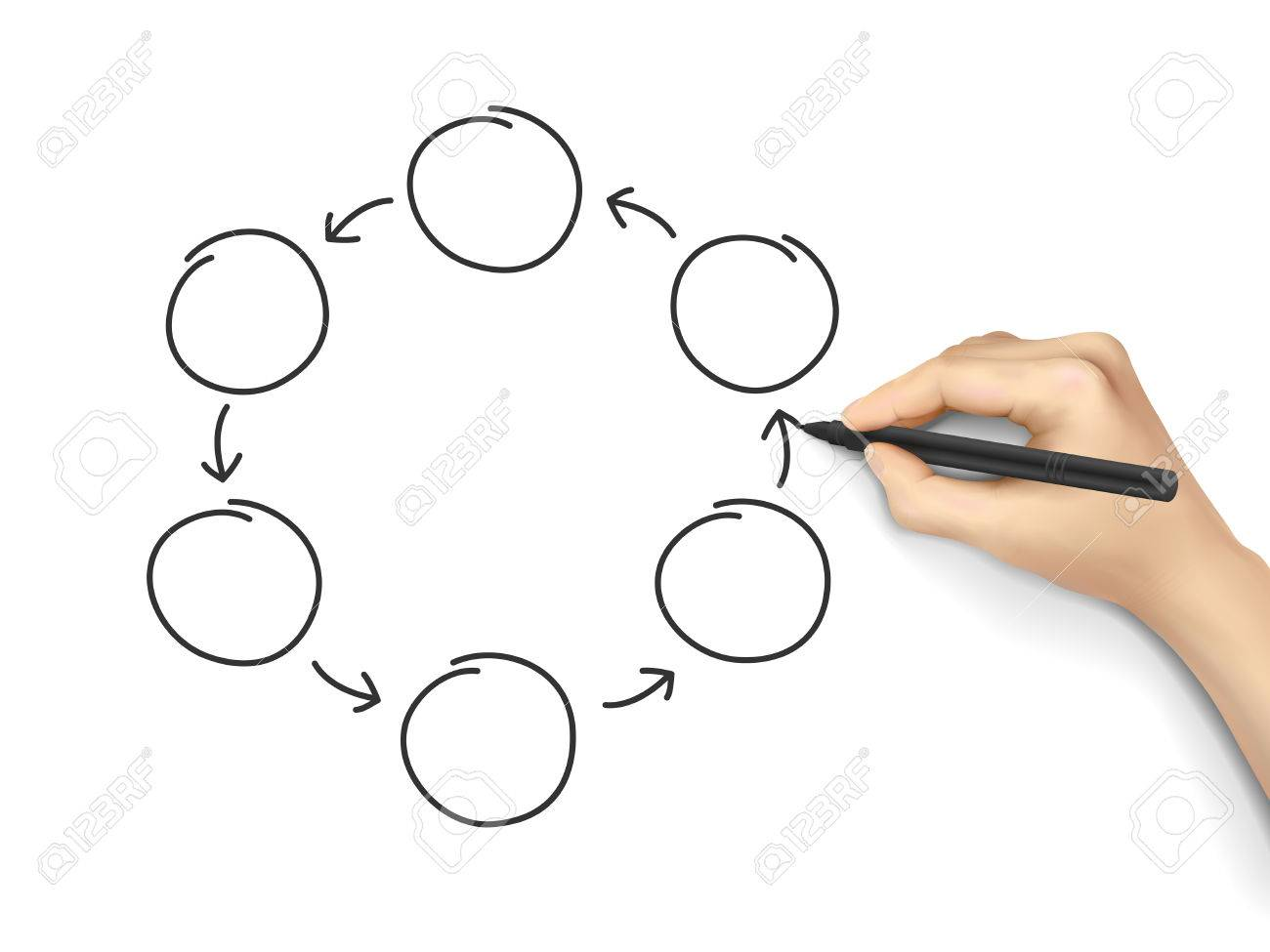 blank cycle diagram drawn by hand isolated on white background stock vector  - 36157870