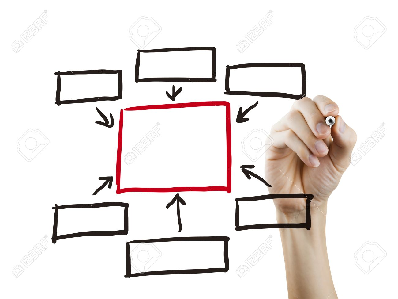 Blank flow chart drawn by hand over white background stock photo blank flow chart drawn by hand over white background stock photo 38640029 nvjuhfo Gallery