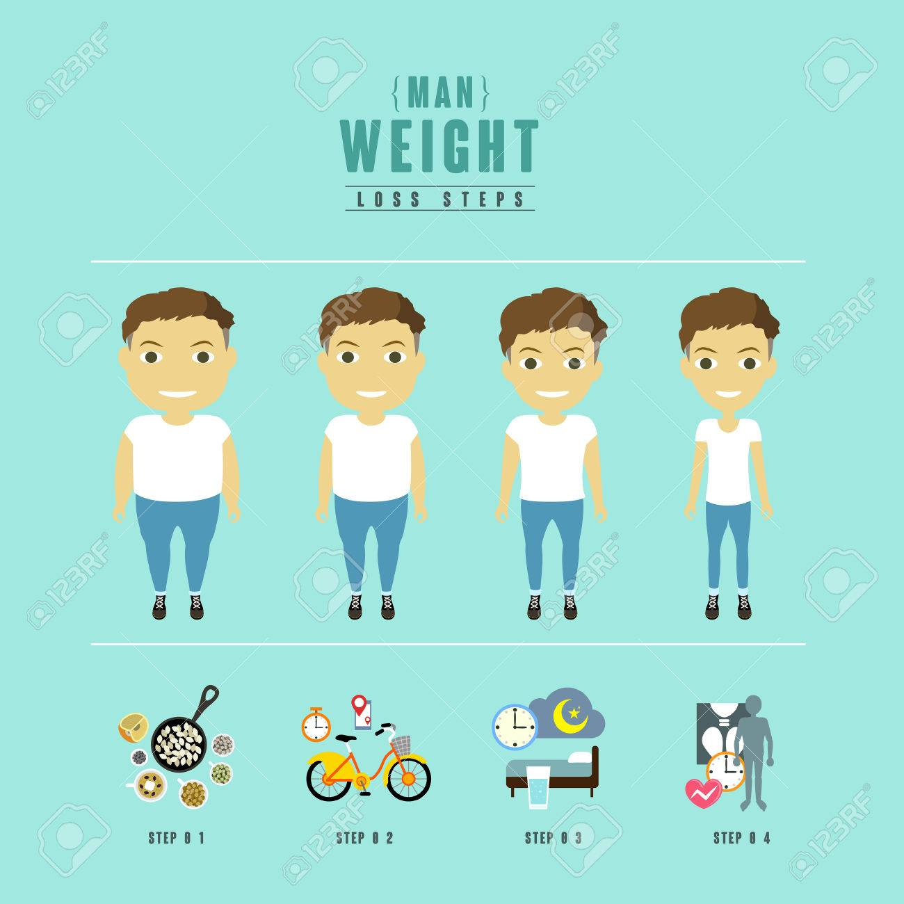 weight loss steps in flat design style royalty free cliparts