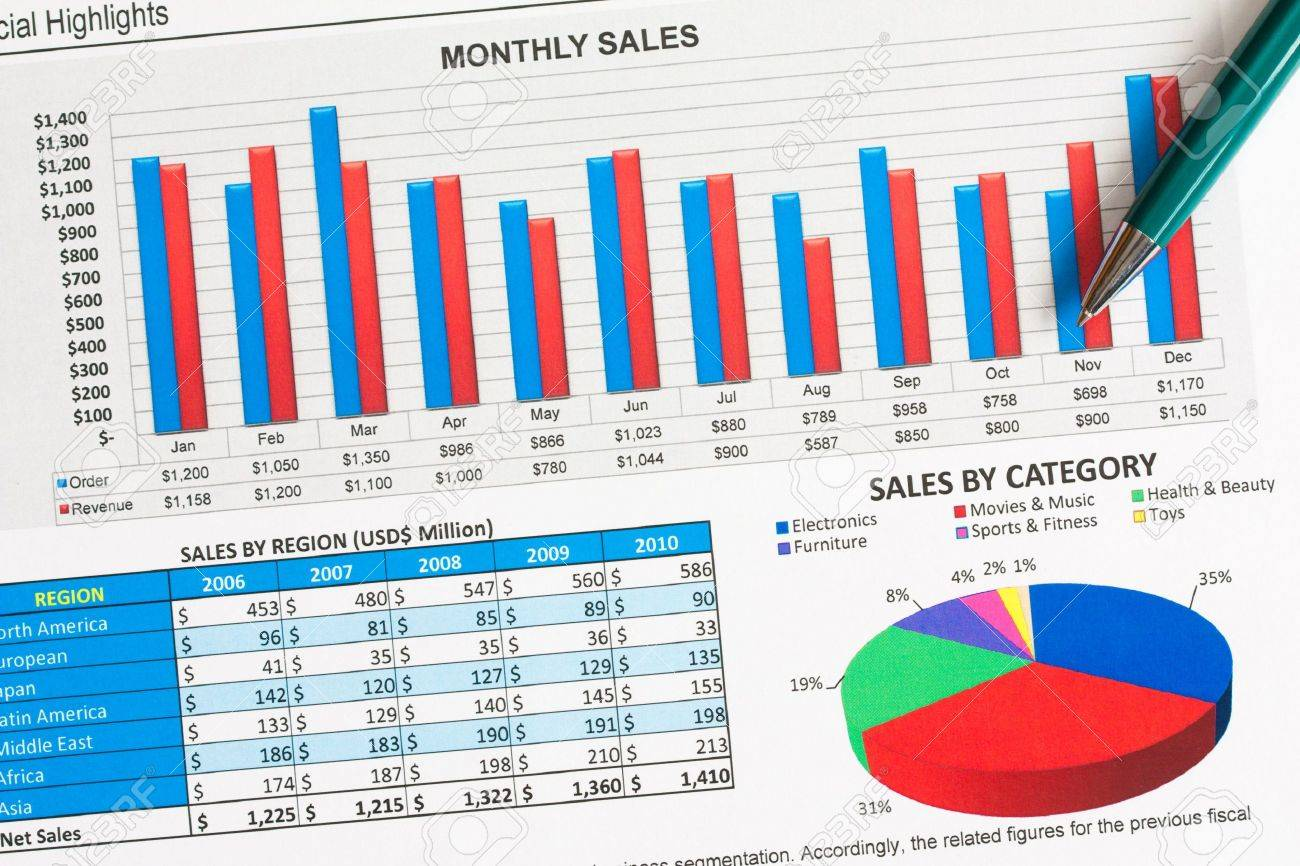 Colorful sales charts and graphs with a pen Stock Photo - 6649502