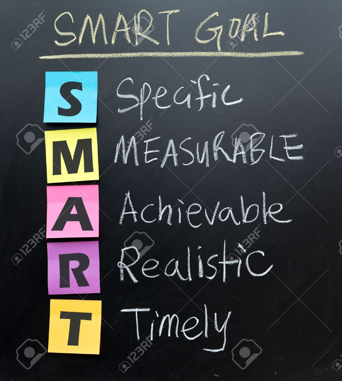 personal goal setting stock photos images royalty personal personal goal setting smart specific measurable acceptable realistic timely